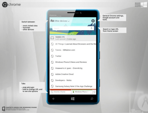 Google Chrome для Windows Phone?